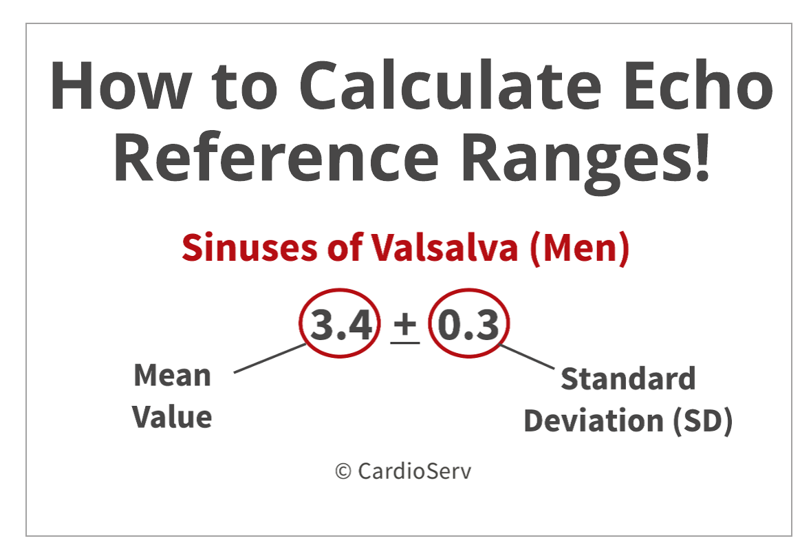 How to Calculate Echo Reference Ranges