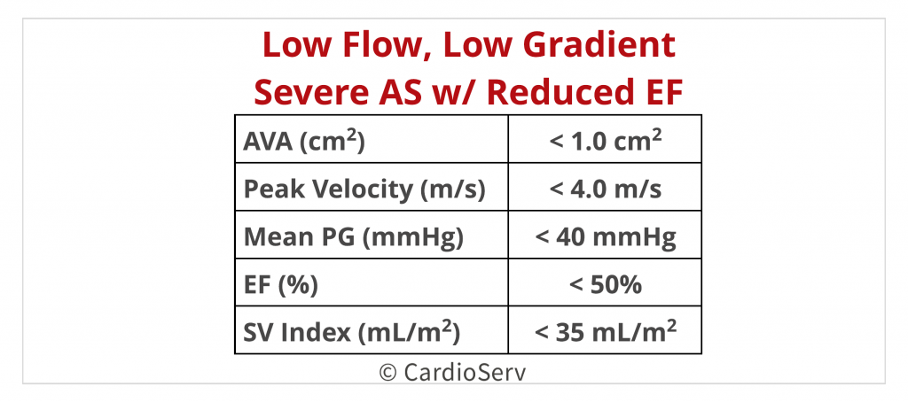 Low Flow Low Gradient Severe Aortic Stenosis Reduced LV EF Echo