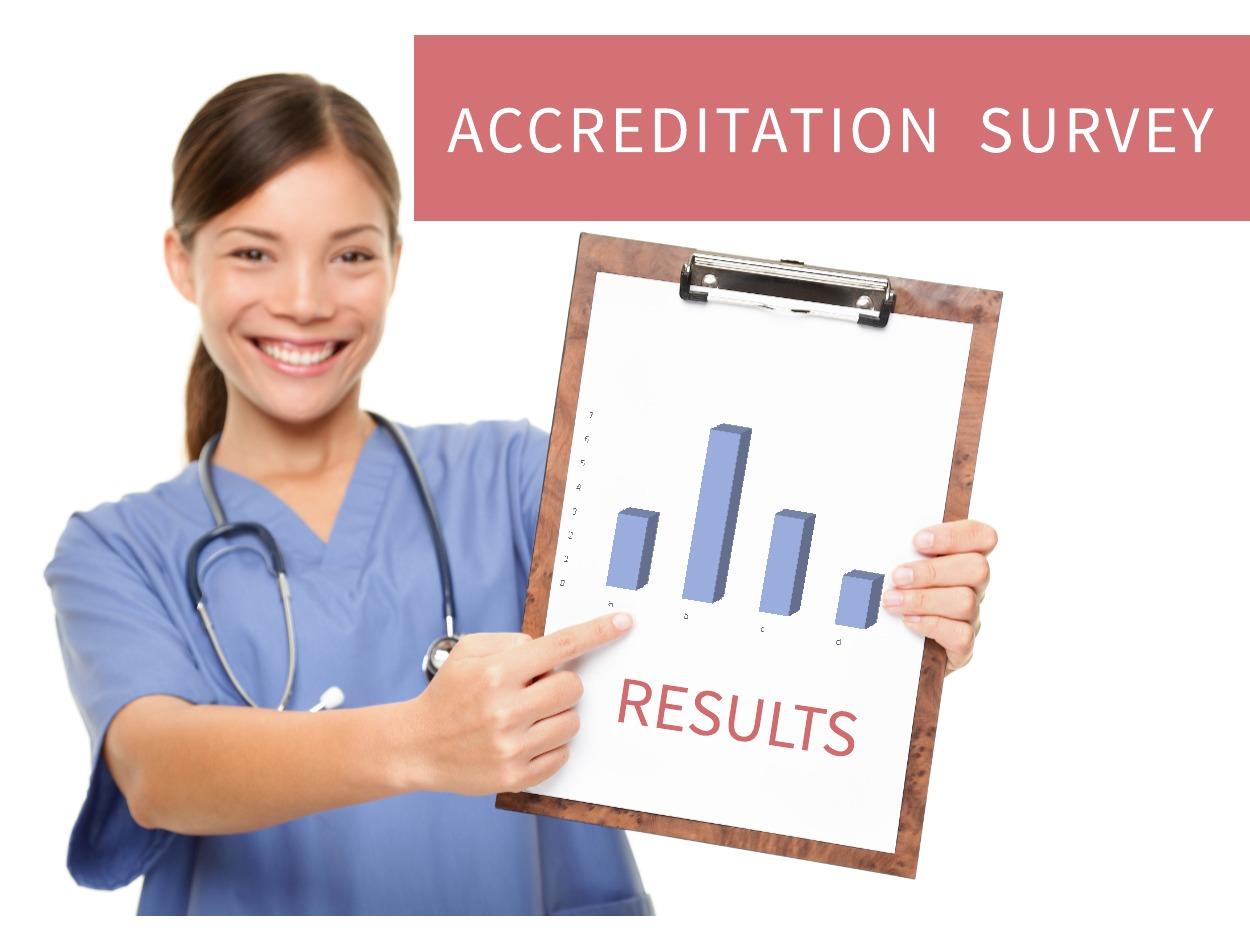 Echo Accreditation Survey Results